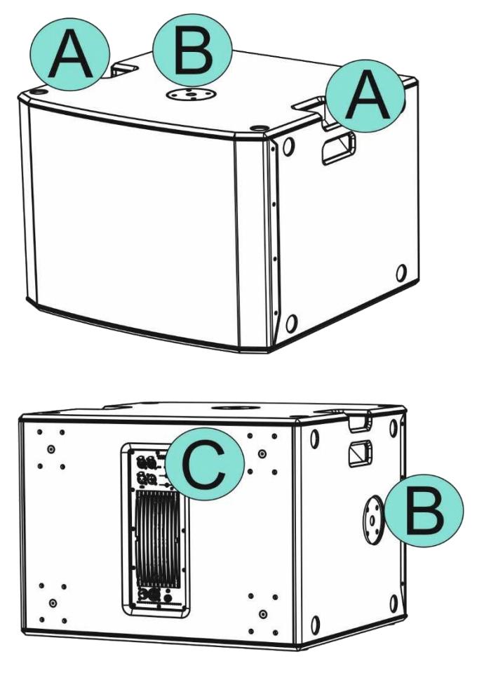сабвуфер SUB 900 від dBTechnologies